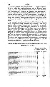 Dictionaire des sciences medicales: Volume 8