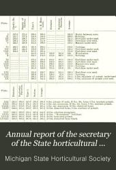 Annual Report of the Secretary of the State Horticultural Society of Michigan: Volume 22