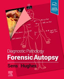 Diagnostic Pathology  Forensic Autopsy