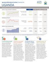 Uganda: Agricultural R&D indicators factsheet
