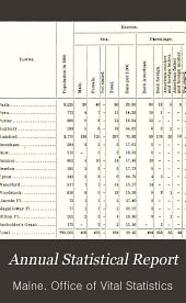 Annual Report Upon the Births, Marriages, Divorces, and Deaths in the State of Maine for the Year Ending Dec. 31, ...