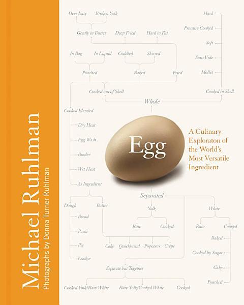 Download Egg Book