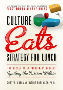 Culture Eats Strategy for Lunch