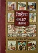 The Timechart of Biblical History