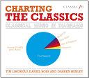 Charting the Classics PDF