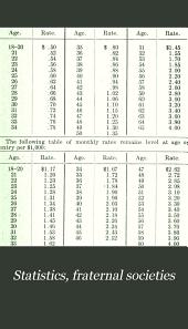 Statistics, Fraternal Societies