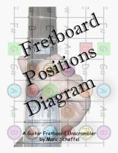 Fretboard Positions Diagram: A Guitar Fretboard Unscrambler