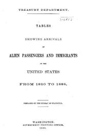 Arrivals of Alien Passengers and Immigrants in the United States from 1820 to [ ].