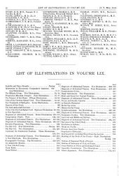 International Record of Medicine and General Practice Clinics: Volume 59