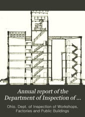 Annual Report of the Department of Inspection of Workshops, Factories and Public Buildings, to the General Assembly of the State of Ohio, for the Year ...: 1891