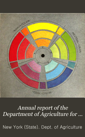 Annual Report of the Department of Agriculture for the Year Ending ...: Volume 22, Issue 2, Part 2