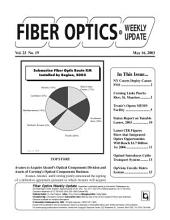 Fiber Optics Weekly Update