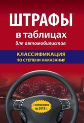 Штрафы в таблицах для автомобилистов. Классификация по степени наказания
