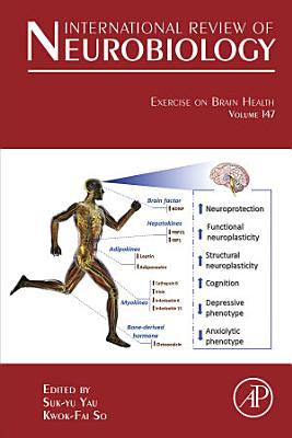 Exercise on Brain Health