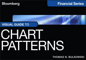 Visual Guide to Chart Patterns PDF