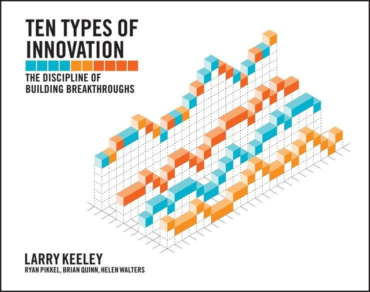 Download Ten Types of Innovation Book
