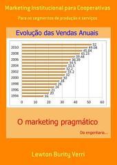 Marketing Institucional Para Cooperativas