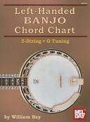 Left-Handed Banjo Chord Chart