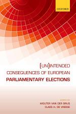 Unintended Consequences of Eu Parliamentary Elections