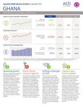 Ghana: Agricultural R&D indicators factsheet