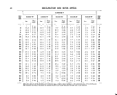 Star Identification Tables, Giving Simultaneous Values of Declination and Hour Angle for Values of Latitude, Altitude, and Azimuth Ranging from 00 to 880 in Latitude and Altitude and 00 to 1800 in Azimuth