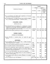Compte général de l'administration de la justice civile et commerciale - France- Algerie- Tunisie