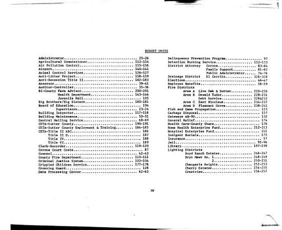 Final Budget PDF