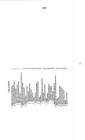 The Dallas Floodway Extension  Part 2 of 2  April 23  2009  111 1 House Document 111 33 PDF