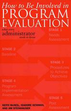 How to be Involved in Program Evaluation PDF