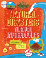 Natural Disasters through Infographics PDF