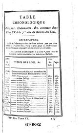 Bulletin des lois du royaume de France