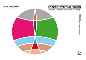 Molecular Marketing  Market Leadership Creative Modeling PDF