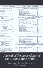 Journal of the Proceedings of the ... Annual Convention of the Protestant Episcopal Church in the State [Diocese] of Ohio