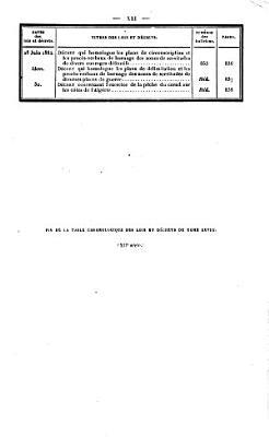 Bulletin des lois de la R  publique franc  aise PDF