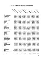 Berger Building Cost File  1988 PDF