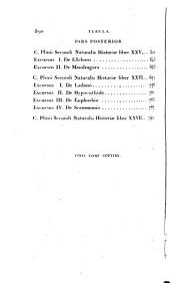 Caii Plinii Secundi Historiae naturalis libri XXXVII cum selectis J. Harduini, Dalecampii, Bodaei, Gerardi, Sprengelii atque aliorum notis et excursibus: continens Rem Herbariam, Volume 1; Volume 7