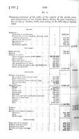 Index to Documents PDF