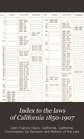 Index to the Laws of California 1850-1907: Including the Statutes, the Codes, and the Constitution of 1879, Together with Amendments Thereto