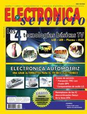 Electrónica y Servicio: Las 4 Tecnologías básicas TV: LCD, LED ,Plasma ,OLED
