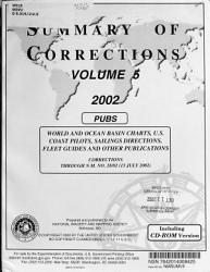 Summary of Corrections PDF