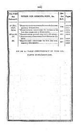 Bulletin des lois. Partie supplémentaire