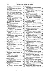 Reports of Cases Argued and Determined in the Supreme Court of Tennessee: Volume 36