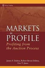 Markets in Profile