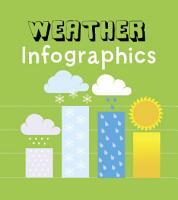 Weather Infographics PDF