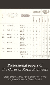 Professional Papers of the Corps of Royal Engineers: Volume 23