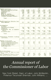 Annual Report of the Commissioner of Labor: Volume 1; Volume 7