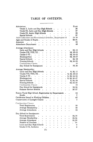 Documents of the School Committee of the City of Boston PDF