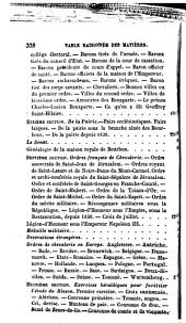 Nouveau manuel complet du blason ou code héraldique, archéologique et historique: avec un armorial de l'Empire, une généalogie de la dynastie impériale des Bonaparte jusqu'à nos jours, etc