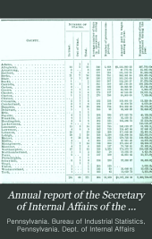 Annual Report of the Secretary of Internal Affairs of the Commonwealth of Pennsylvania: Industrial statistics. Pt. III, Volume 10
