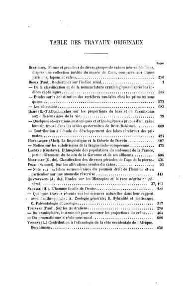 Download Revue d anthropologie Book